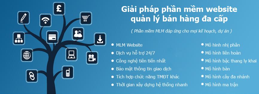 phan-mem-website-ban-hang-da-cap